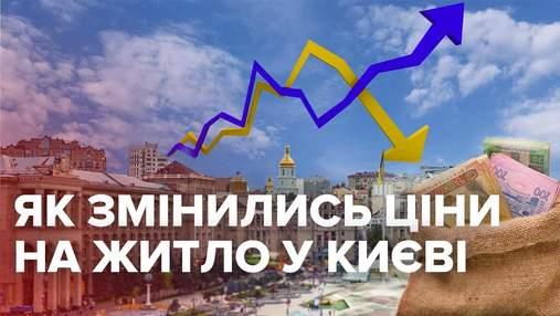 Як змінились ціни на квартири у новобудовах Києва за 2 роки – інфографіка